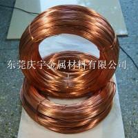T2紫銅T2高純紫銅線,φ1.0-3.0mm紫銅線鉚釘用冷鐓銅線圖片