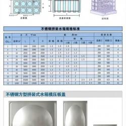 瑞安201不锈钢材料 不锈钢厂 不锈钢抛光材料 不锈钢水箱
